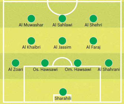 Saudi-Arabia-Likely-line-up