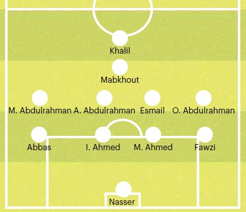 UAE-Football-Team