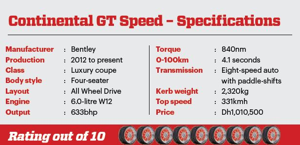 Continental-GT-Ratings