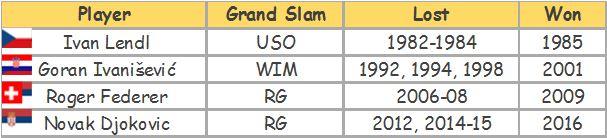 French-Open-Grand-Slam
