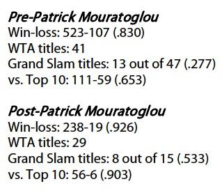 Serena-Patrick stats