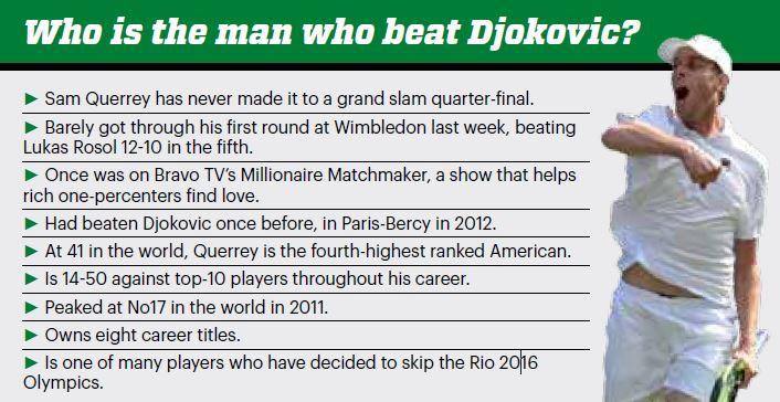 Djokovic-Tennis-Wimbledon-Querrey