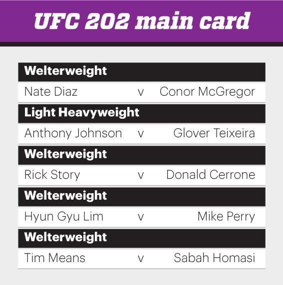 UFC 202 main card