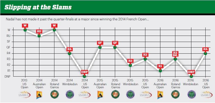 Rafa graph