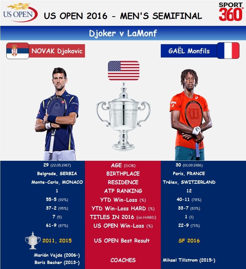 US Open SF 1