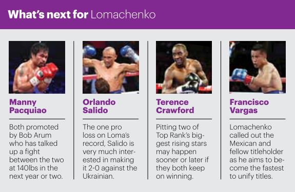 When is Vasyl Lomachenko v Nicholas Walters? TV channel, fight-time, undercard, odds