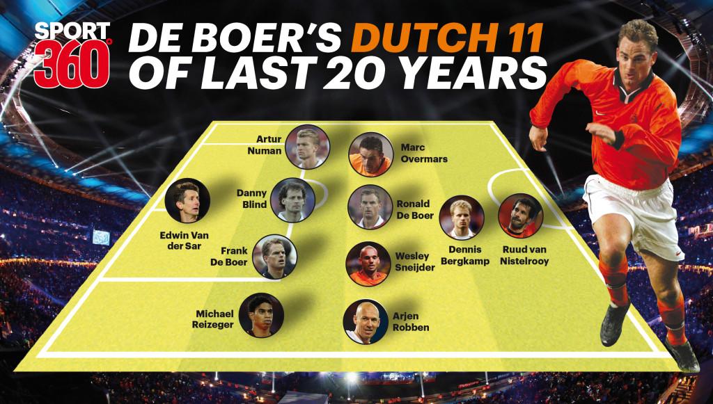 De Boer's team.
