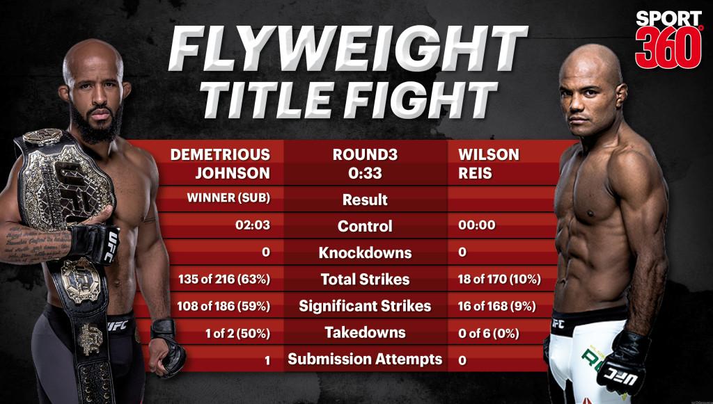 04 17 17 UFC
