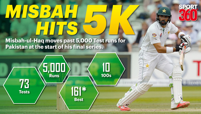 Misbah retires at the end of the series.