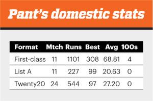 Pant's domestic stats