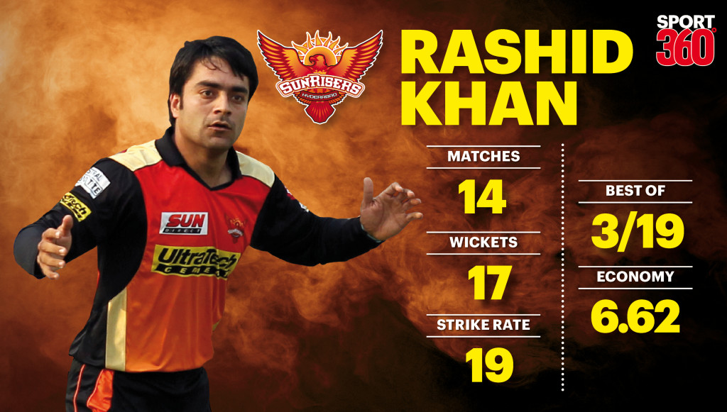 Rashid Khan graph