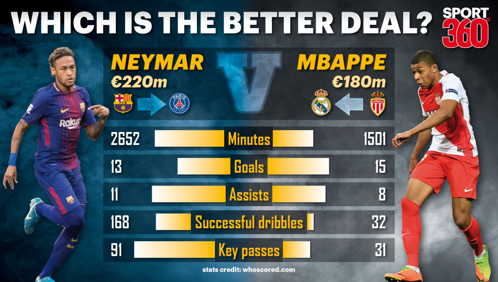Don't Feel Sorry for Barcelona if Neymar Leaves Them