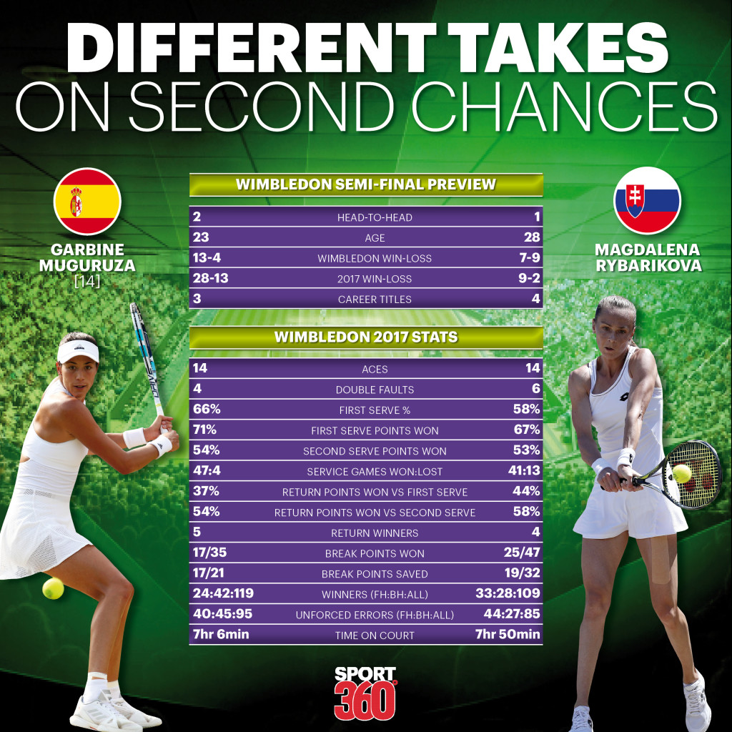 Venus Williams, the great survivor, stays focused for tilt at Wimbledon history