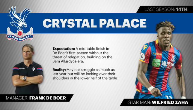 Crystal Palace FC (@CPFC) August 10, 2017