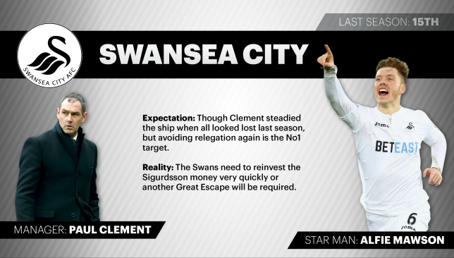Swansea's Paul Clement calls for Gylfi Sigurdsson transfer compromise