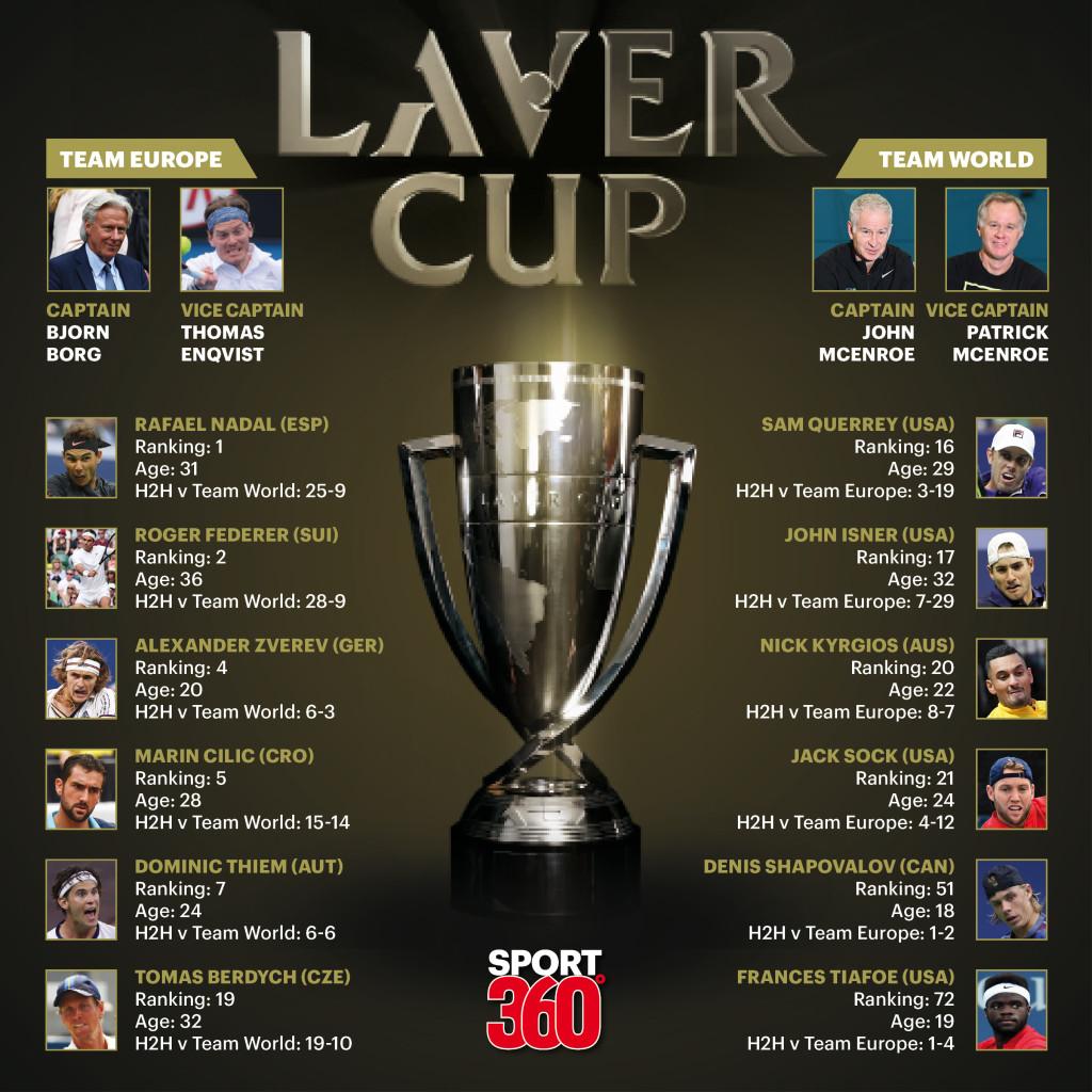 laver cup - photo #3