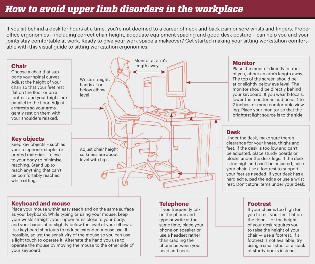How to avoid upper limb disorders.
