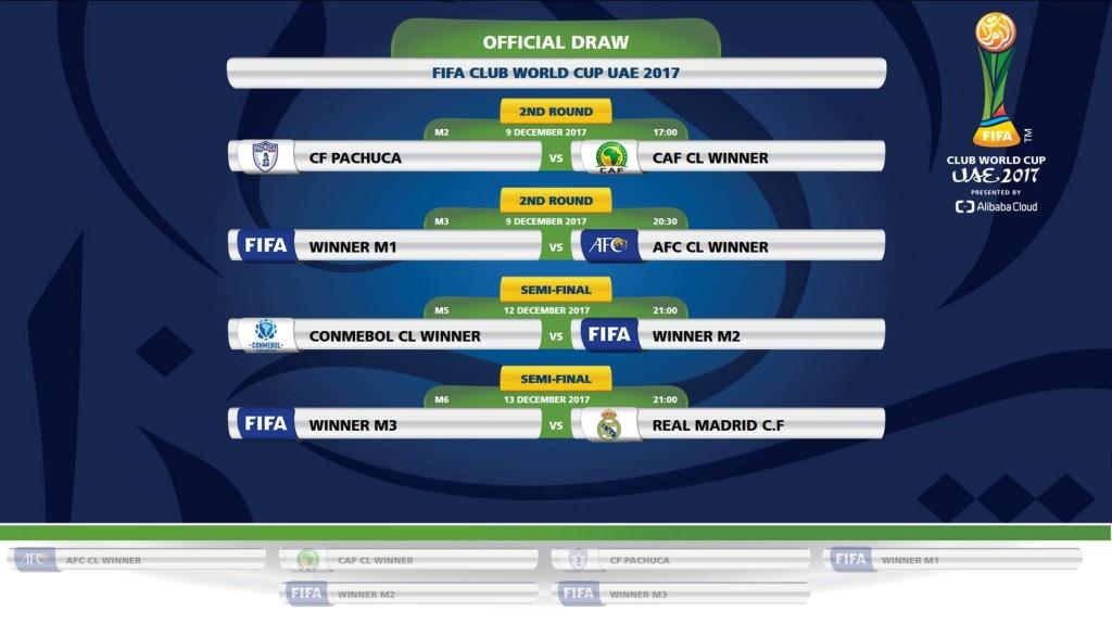 202018 fifa club world cup fifa 18 ozel hareketler