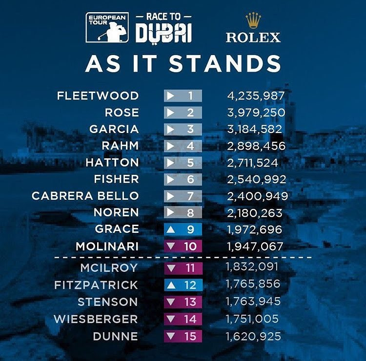 1113 Race to Dubai