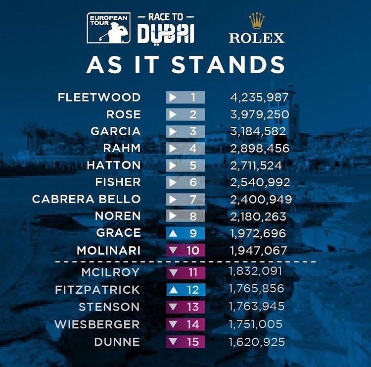 1113 Race to Dubai