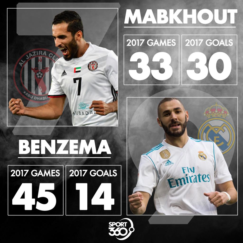 1211 Benzema Mabkhout