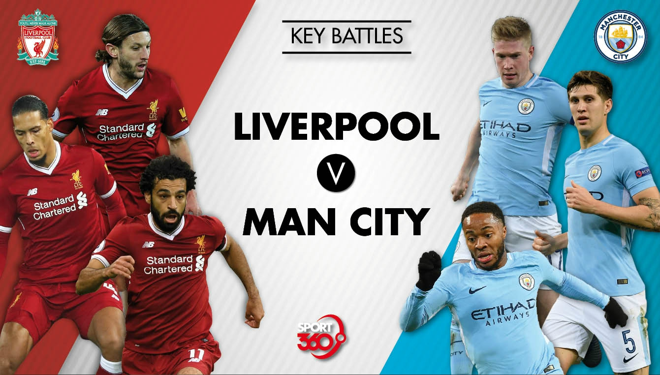Liverpool Vs Man City: Analysis As Man City Possess The Better Creation But
