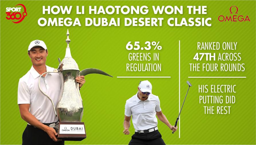 29 01 Dubai Desert Classic 3