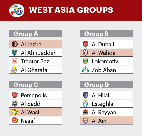 WEST ASIA GROUPS-NEW