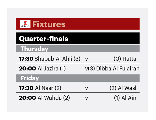 AG Cup Fixtures