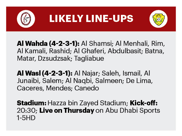 Likely line-ups (1)