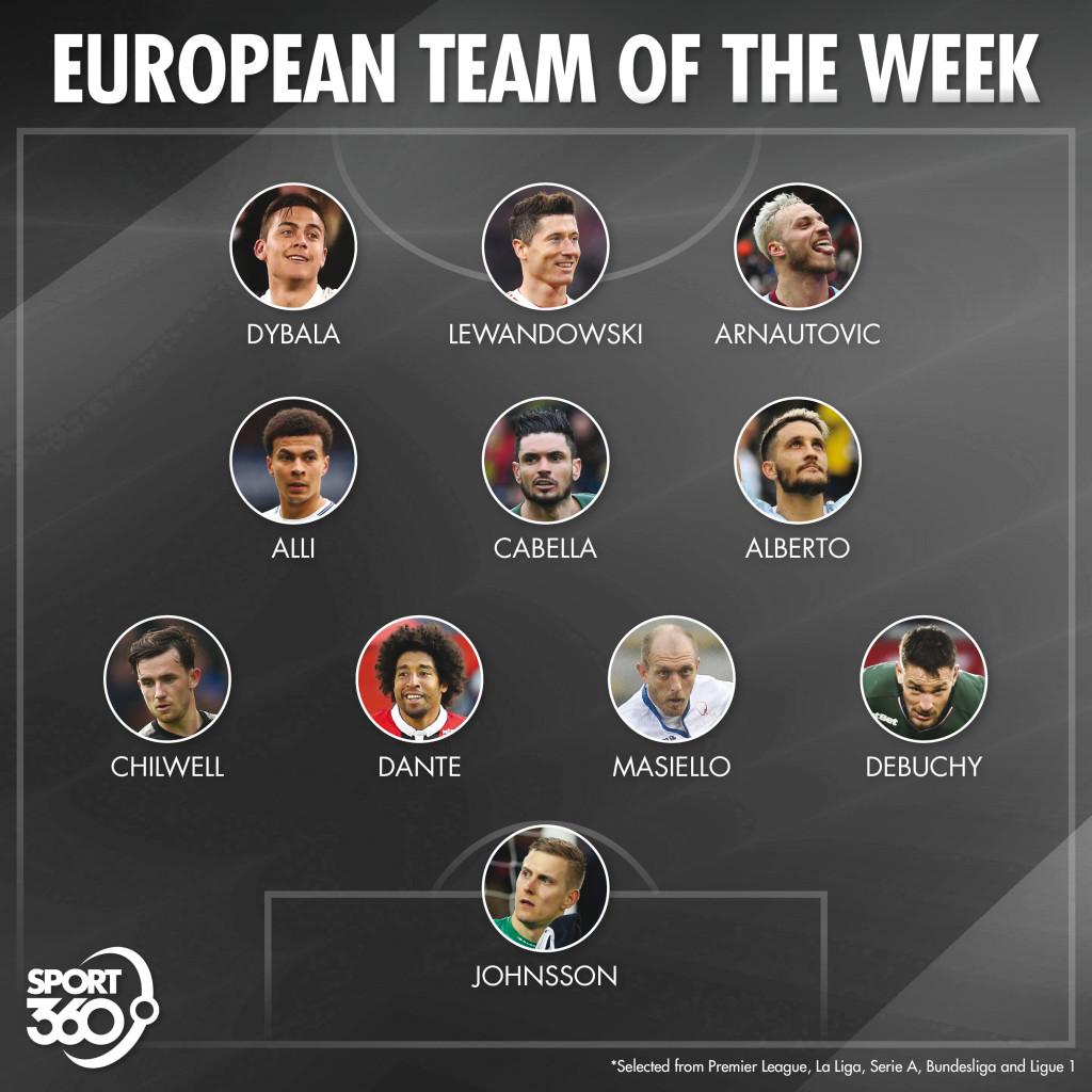Sport360's European Team of the Week