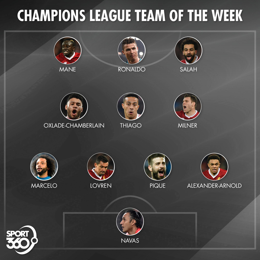 With six players included, Liverpool dominate our Team of the Week