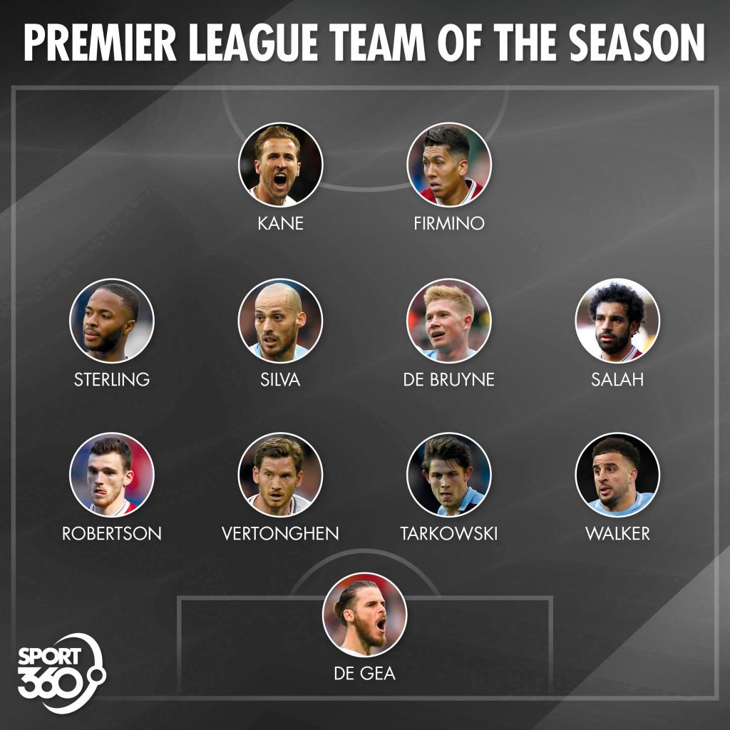 Our Premier League Team of the Season.
