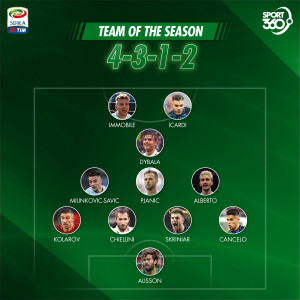 2105 seriea team of the season-NEW