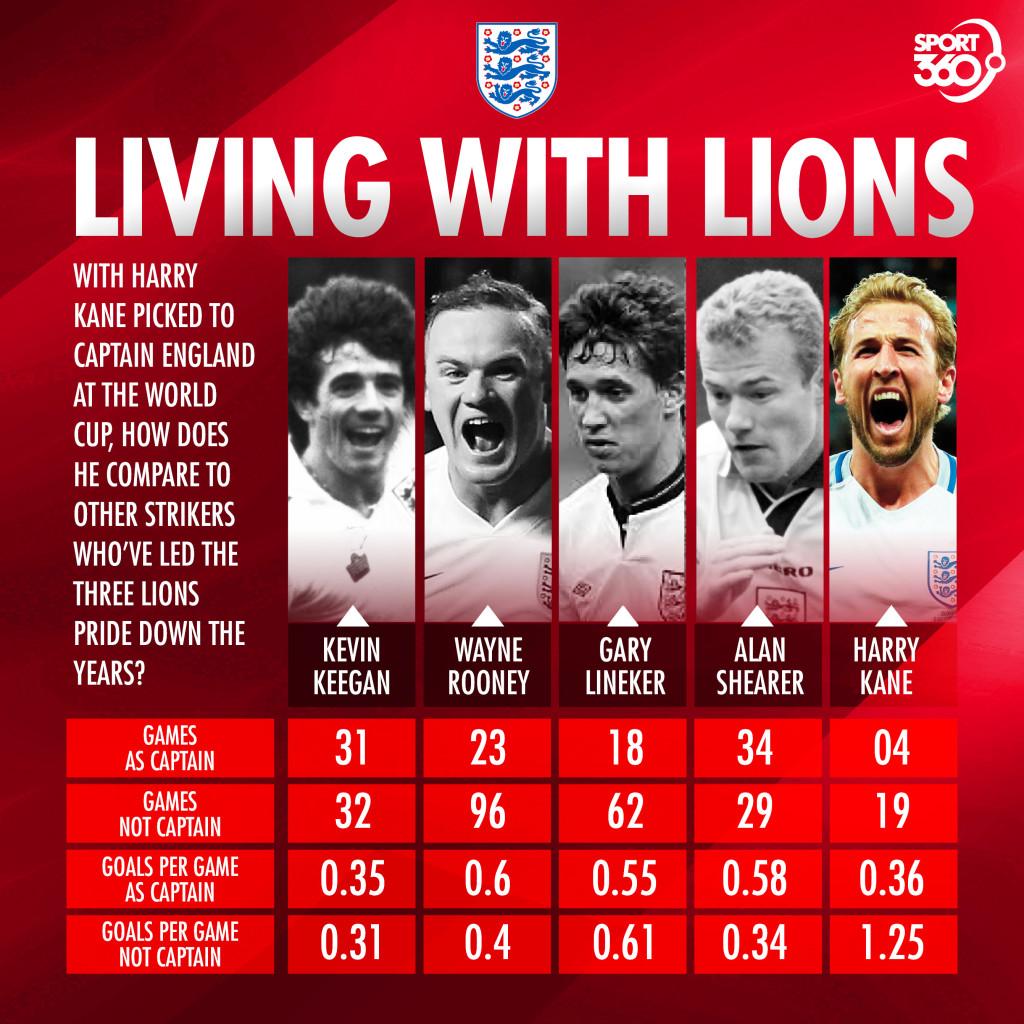 23 05 england world cup