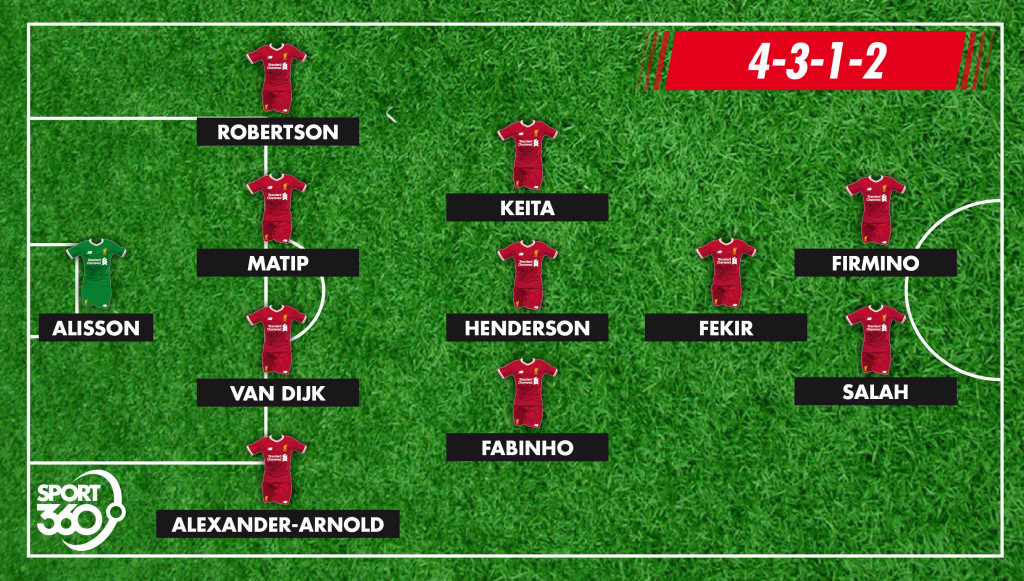 Front two: 4-3-1-2