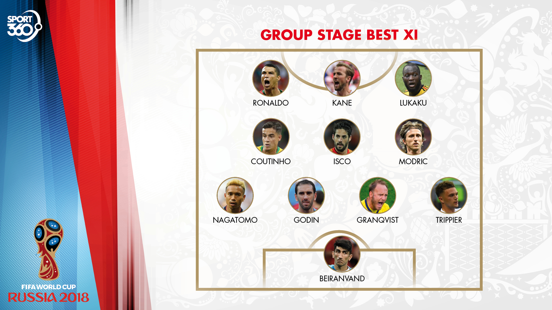 0628 Group Stage XI