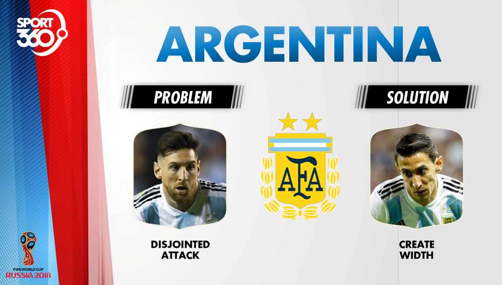 0806-WC-WEAKNESS ARGENTINA