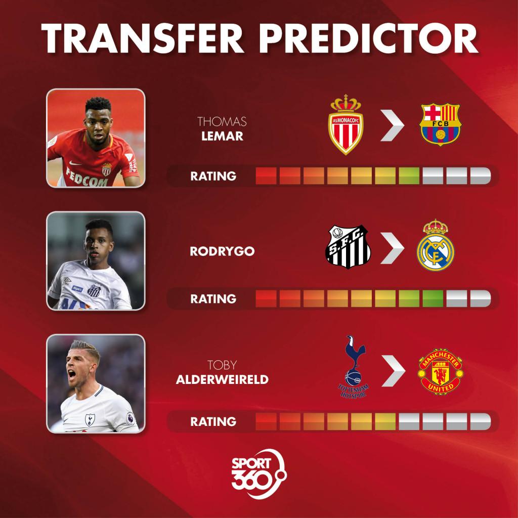 09 06 Transfer predictor
