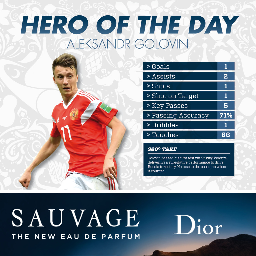 14 06 Hero of the day - Aleksandr Golovin
