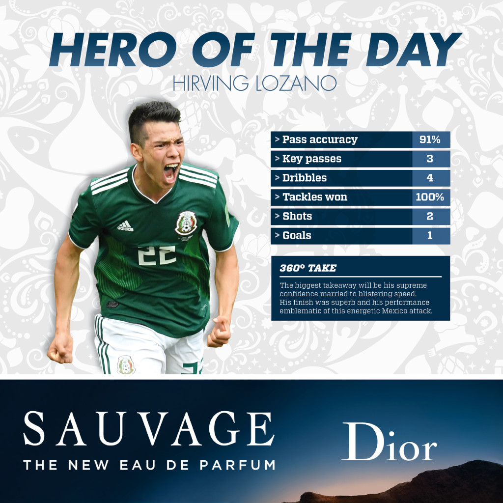 1706 hero of day Hirving Lozano en