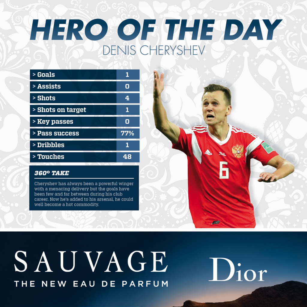 19 06 hero of day Cheryshev-Eng(2)
