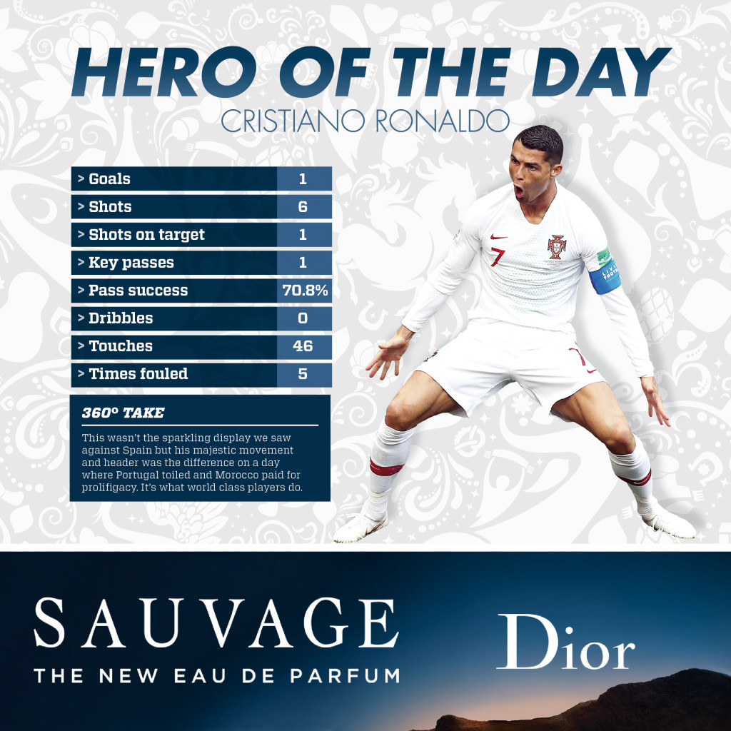 20 06 hero of day Ronaldo-Engllish-NEW