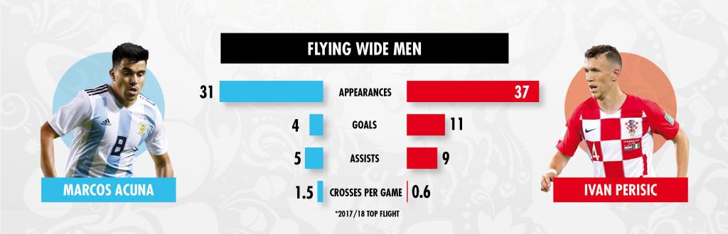 20 06 key battles Argentina v Croatia 1