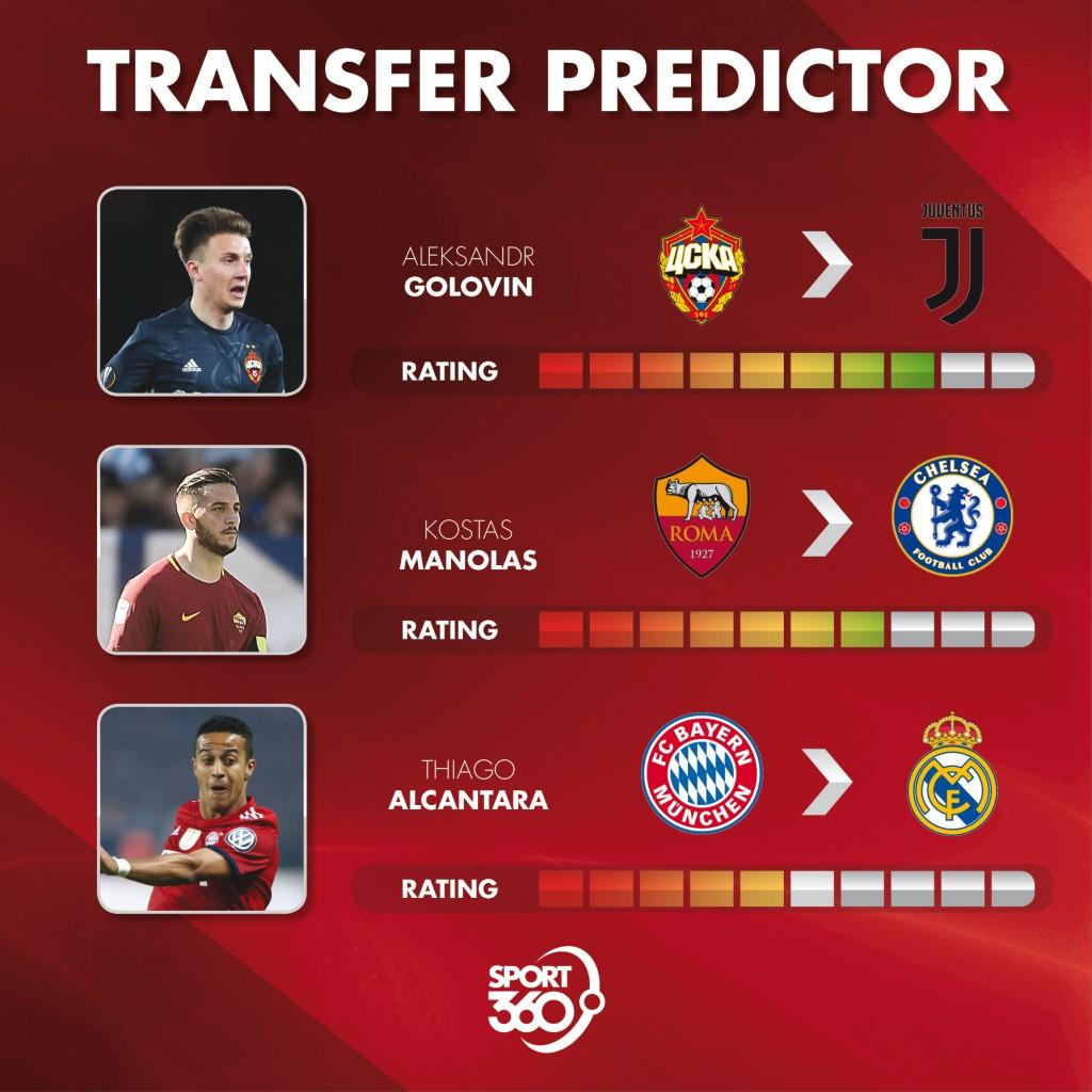 23 06 Transfer predictor