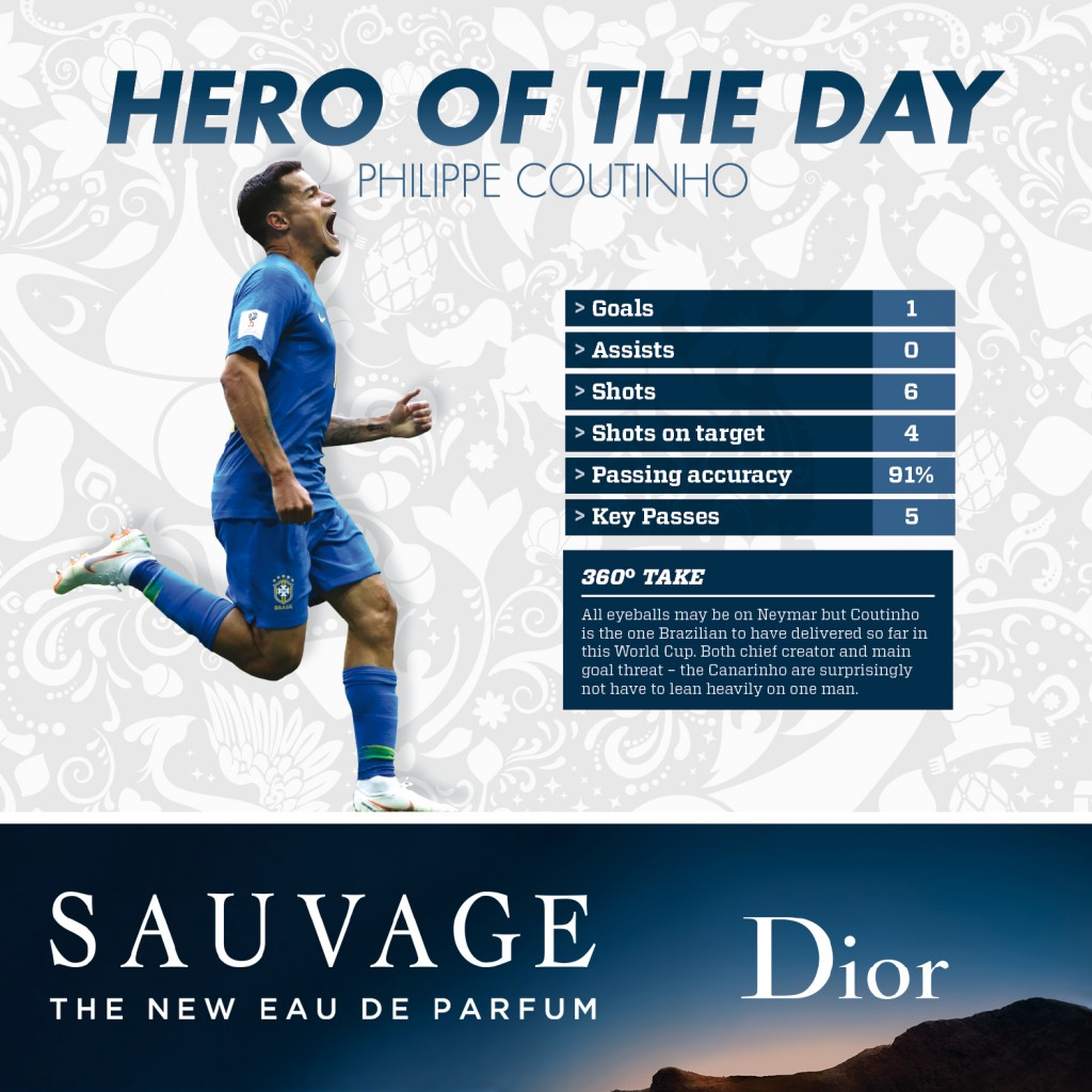 23 06 hero of day Coutinho(1)
