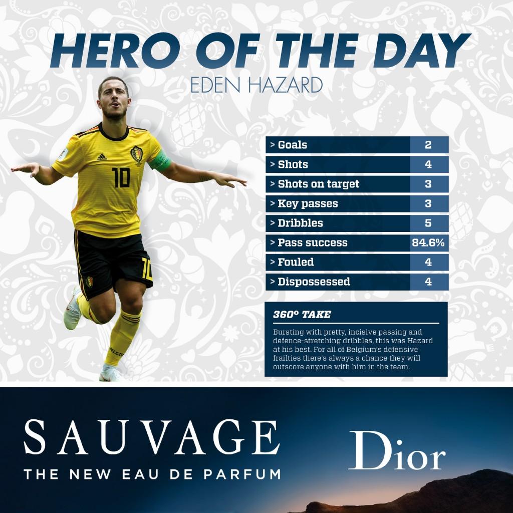 24 06 hero of day EDEN HAZARD- English