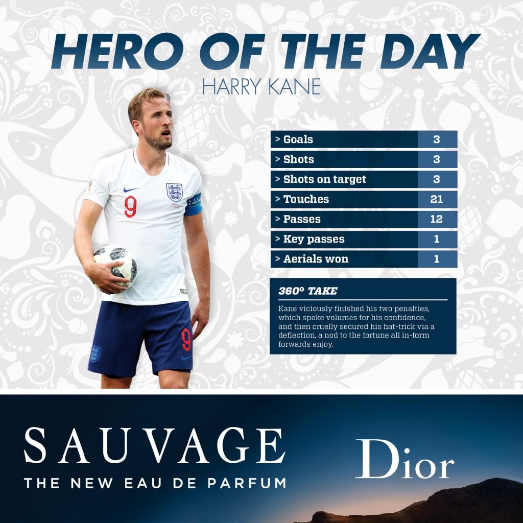 24 06 hero of day Harry Kane en (1)