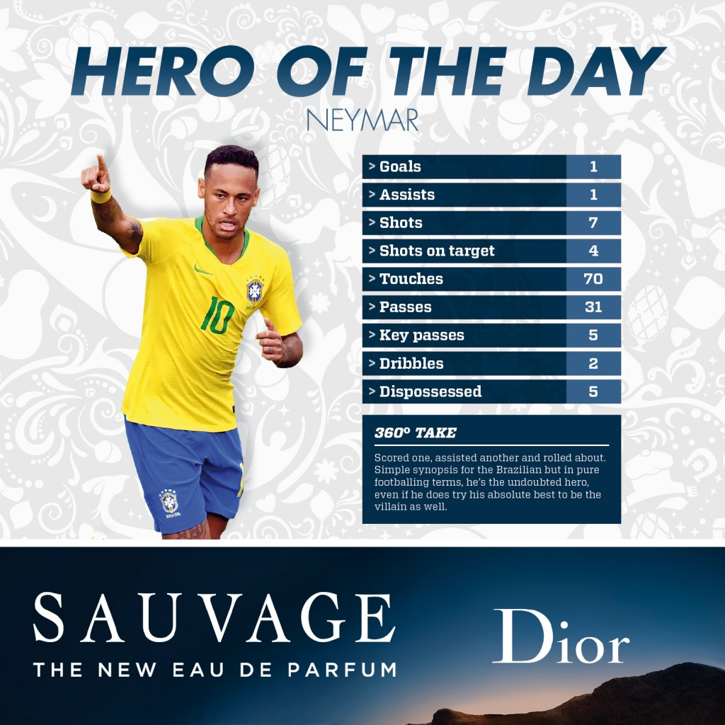 02 07 hero of day Neymar en