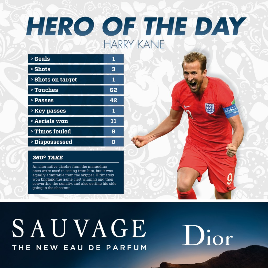 03 07 hero of day Harry Kane en(2)